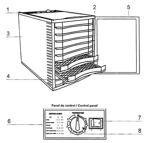 Componente deshidrator profesional